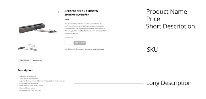 WooCommerce Product Page Example Layout