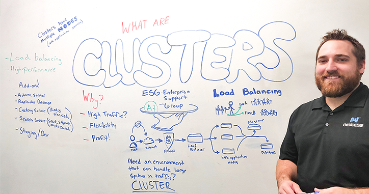 What Are Clusters? Whiteboard Wednesday With Jason